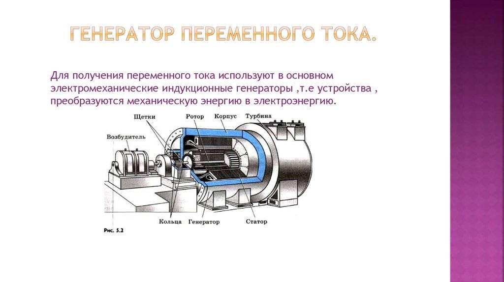 Генератор электрического тока бензиновый для частного дома: типы, параметры, рекомендации по выбору.