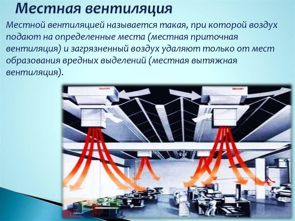 Типы и особенности производственных систем вентиляции