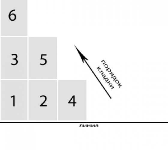 У вас 4 линии на запястье? вы - редкий везунчик: значение