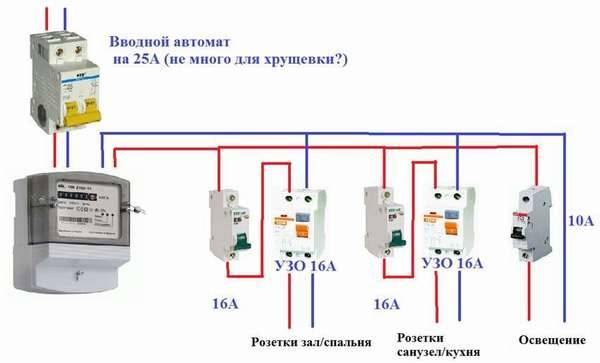 Характеристики автоматических выключателей на примере texenergo