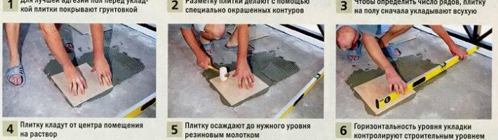 Устройство плиточных полов: как правильно уложить плитку