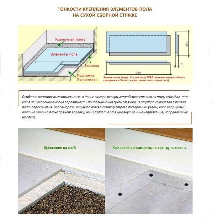 Расчет состава и пропорций строительных растворов