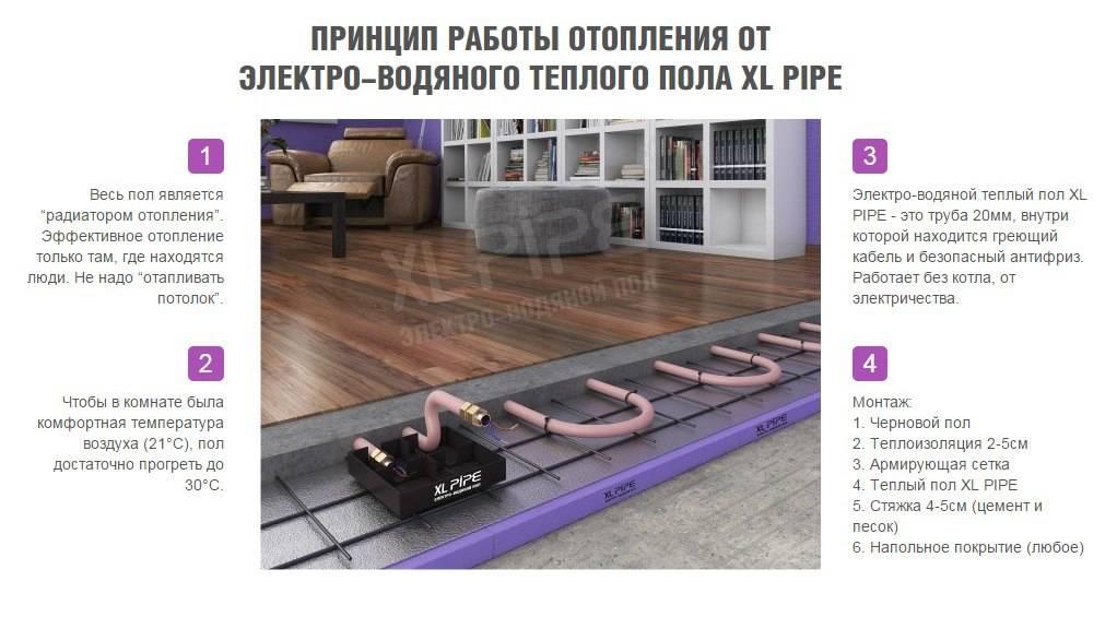 Теплый пол xl pipe: жидкостный электрический