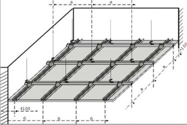 Потолок из гипсокартона: как его сделать, преимущества и недостатки