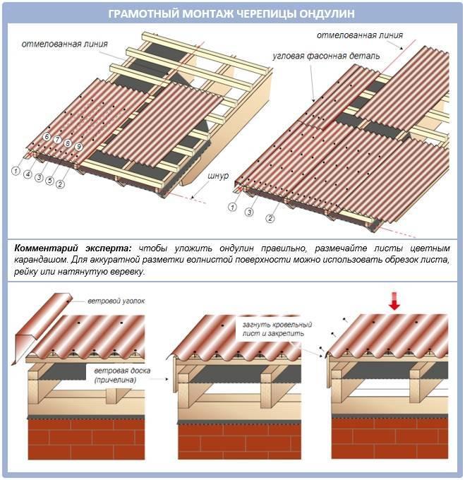 Чем покрыть крышу – 105 фото основных видов кровельных материалов и советы по их применению