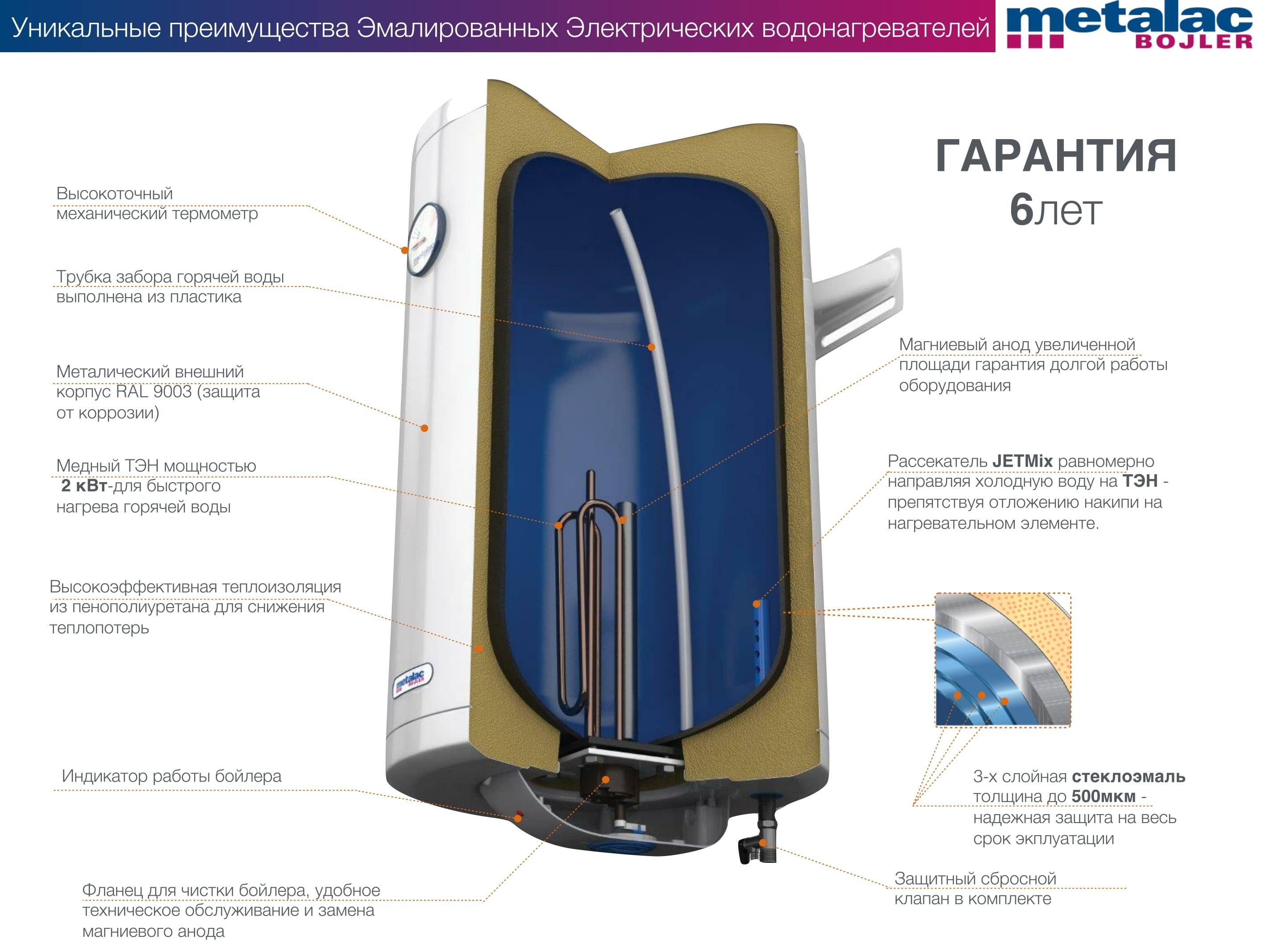 Устройство бойлера для нагрева воды и принцип работы прибора