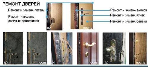 Ремонт входных дверей своими руками