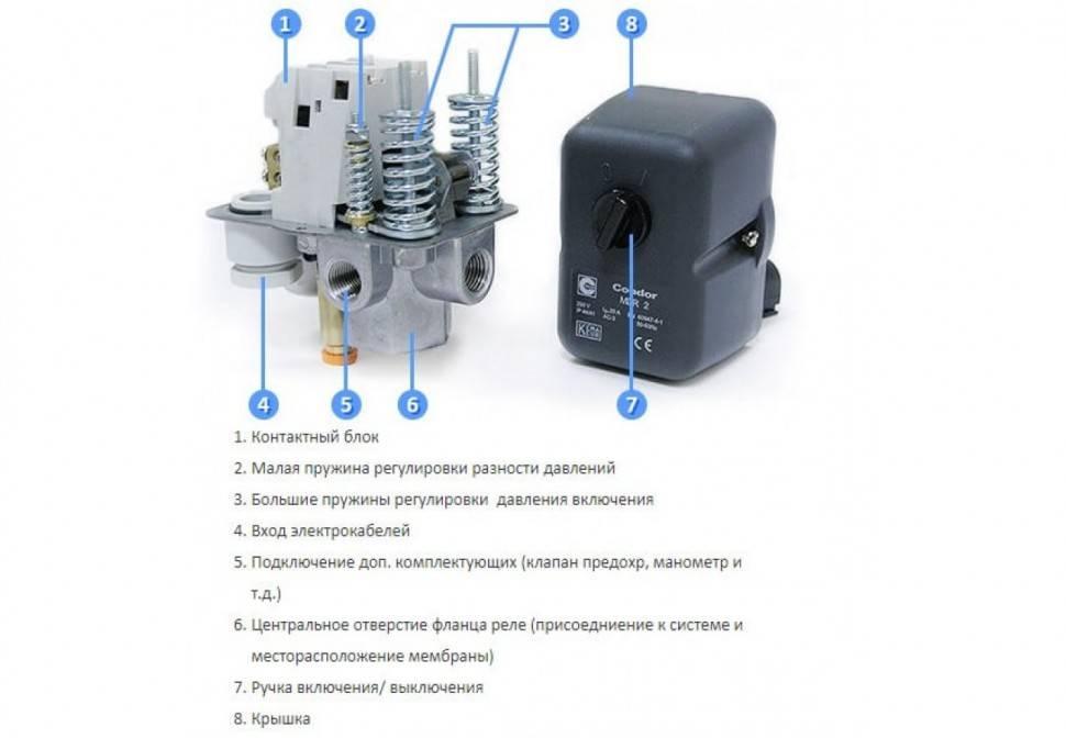 Регулировка реле давления воды для насосной станции — как установить и настроить, инструкция со схемами, фото и видео