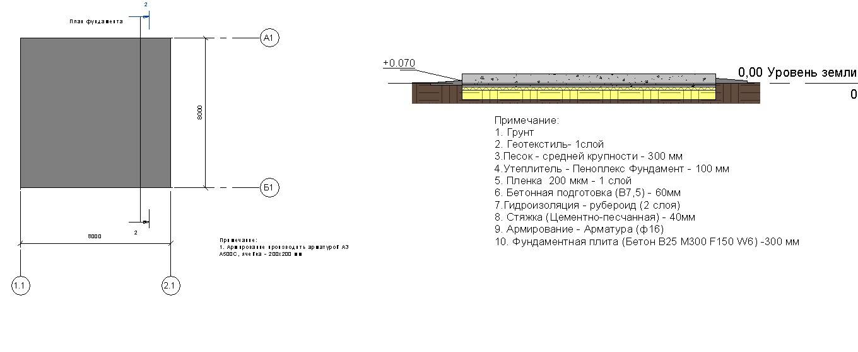 Фундамент монолитная плита расчет толщины калькулятор - всё о фундаменте