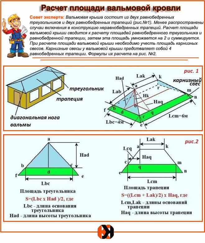 Калькуляторы расчета освещенности помещения