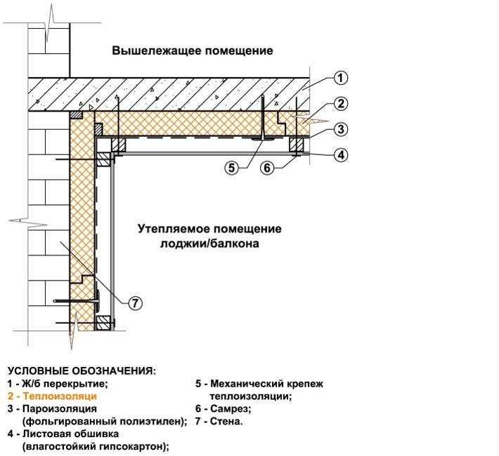 Калькулятор расчета балконного парапета из газосиликатных блоков