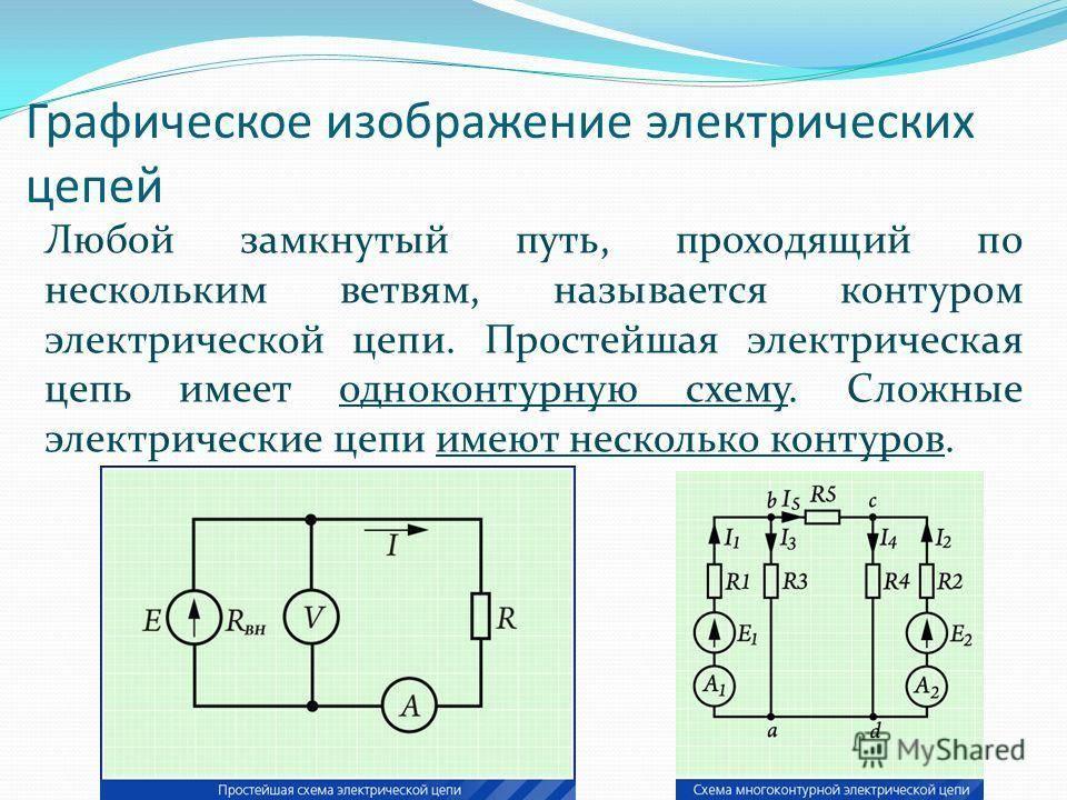 Из каких элементов состоит электрическая цепь - функции элементов
