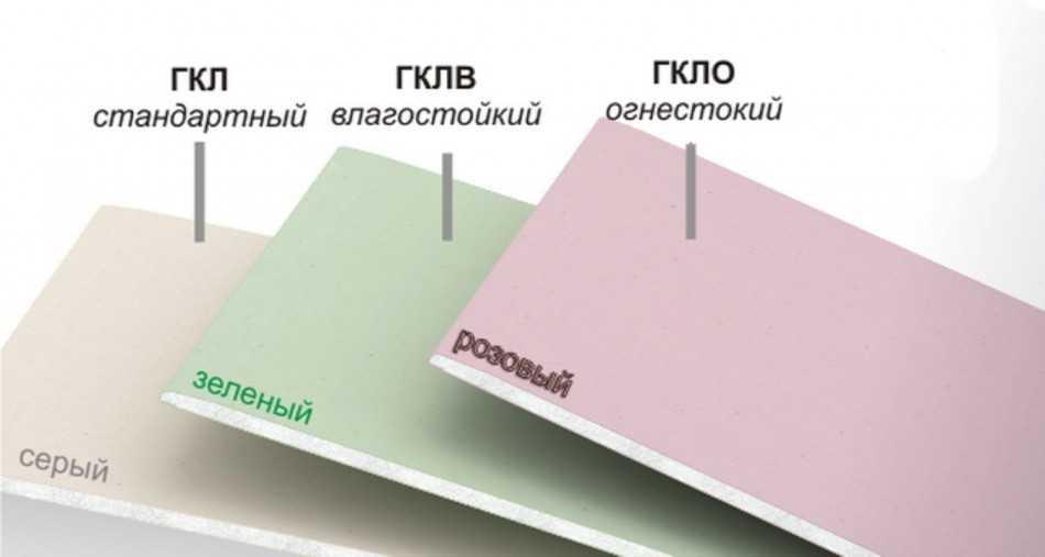 Гкл или гвл, что лучше: различия, в чем разница, что выбрать?