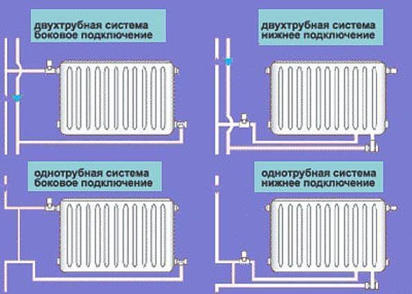 Радиаторы ростерм особенности и характеристики - дизайн и ремонт