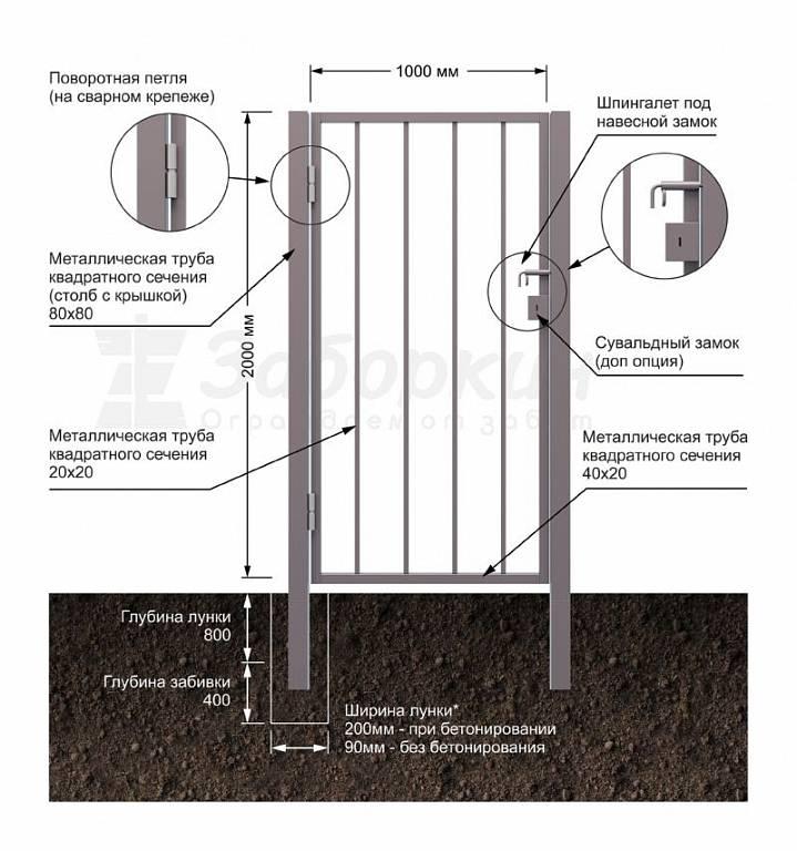 Ворота из металлопрофиля своими руками - всё о воротах и заборе