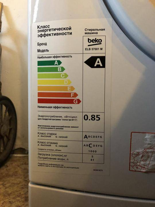 Класс стирки в стиральных машинах: какой лучше