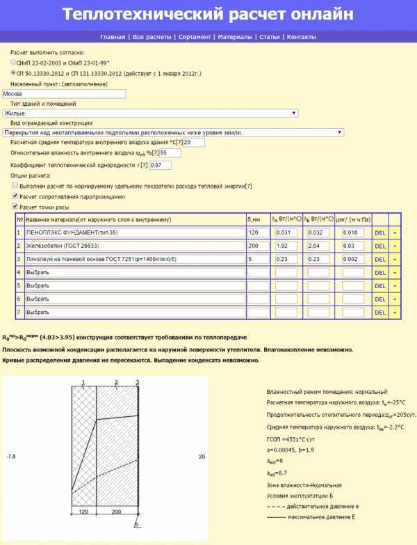 Калькулятор расчета необходимой толщины теплой штукатурки