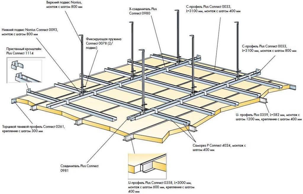 Как сделать подвесной потолок своими руками – пошаговая инструкция