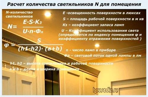 Расчет освещенности: как рассчитать количество светильников самостоятельно