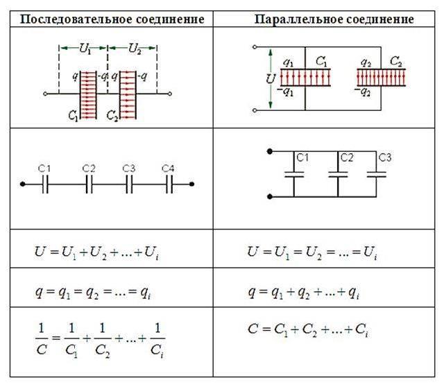 Калькулятор подбора конденсаторов для электродвигателя