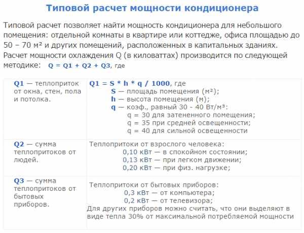 Расчет мощности кондиционера - примеры вычислений