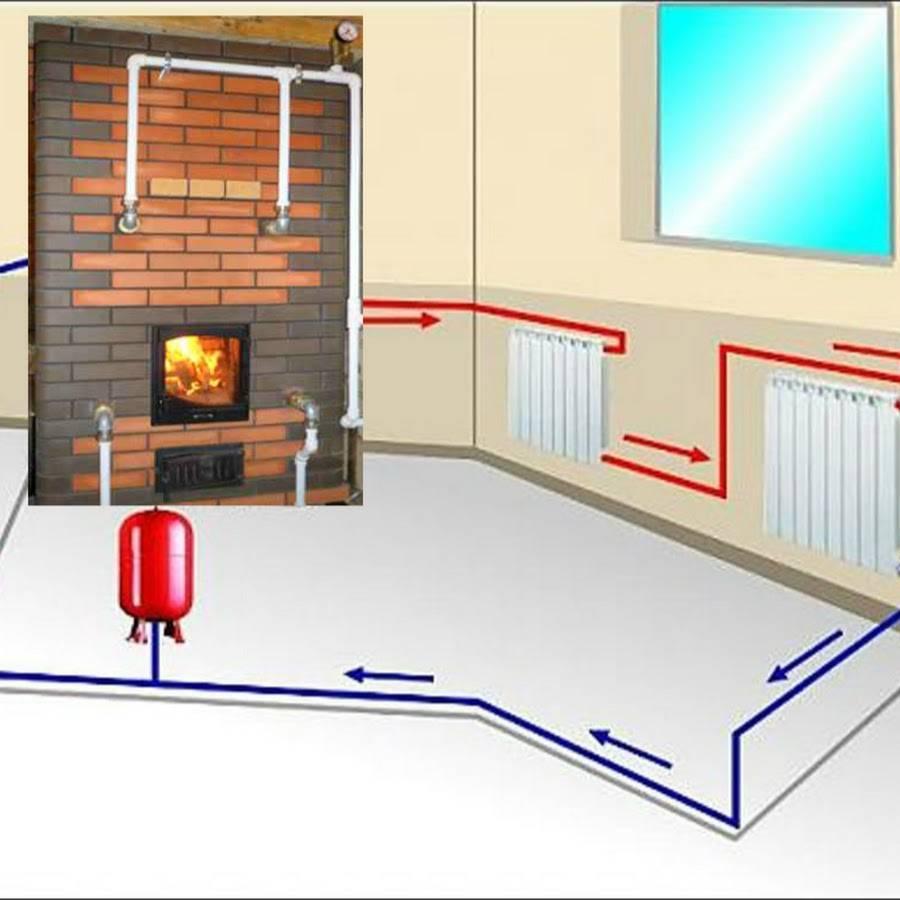 Какое отопление лучше в частном доме: 7 самых популярных разновидностей отопительных систем и их особенности