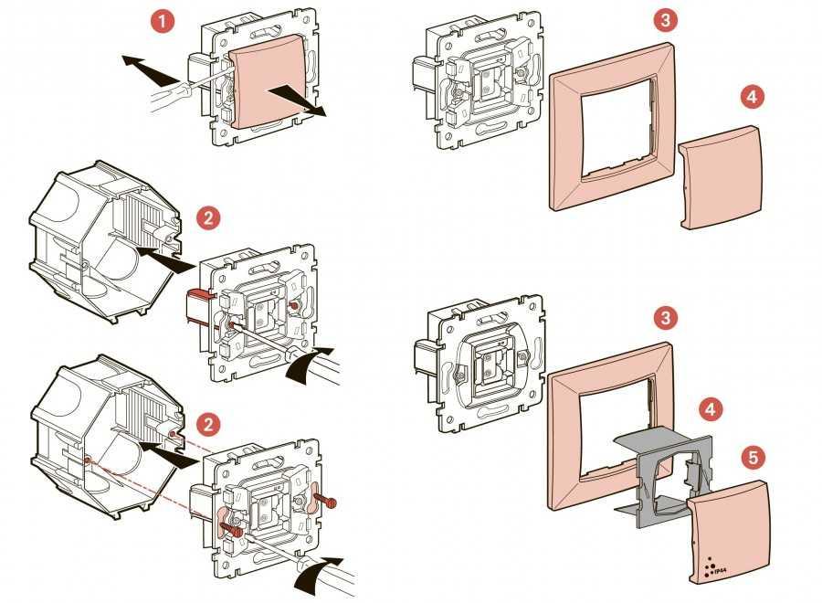 Разновидности бытовых и промышленных электрических выключателей