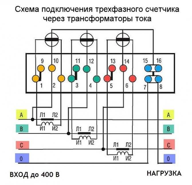 Трёхфазный счётчик меркурий 230 схема подключения: через трансформаторы тока