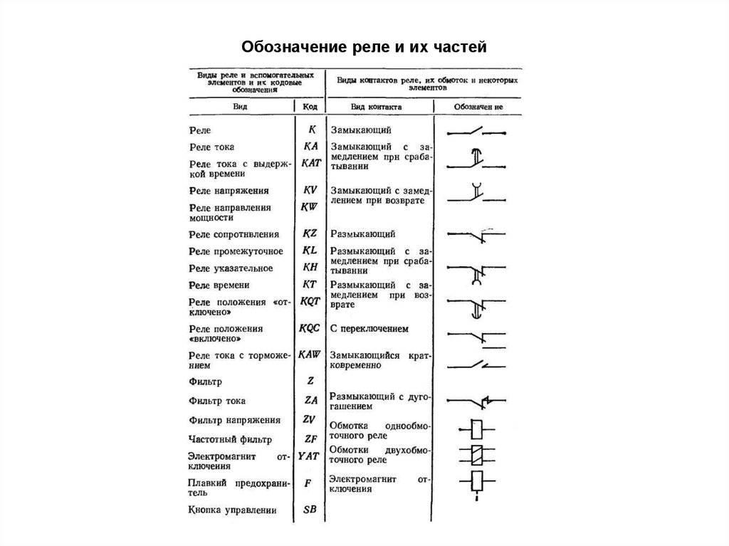 Условно графические обозначения в электрических схемах гост - tokzamer.ru
