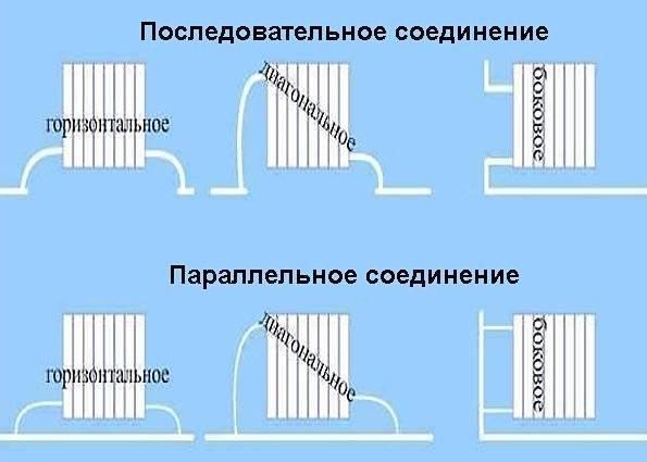Соединение радиаторов отопления между собой