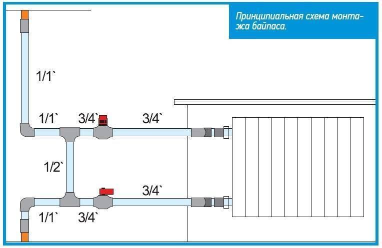 Как установить байпас в систему отопления: как правильно сделать байпас с обратным клапаном для циркуляционного насоса, монтаж