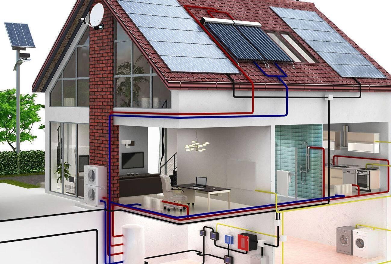 Экономичное отопление частного дома: как сделать самую экономную и дешевую систему своими руками