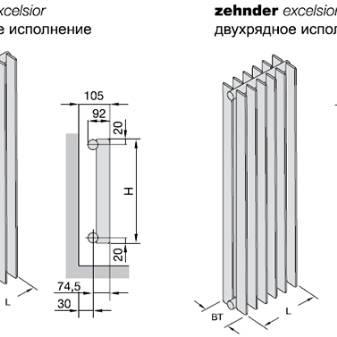 Радиаторы zehnder: технические характеристики, достоинства батарей