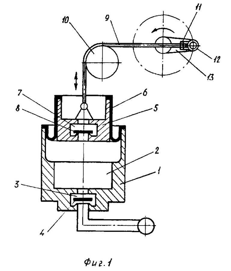 Как сделать вакуумный насос - изготовление вакуумного насоса | стройсоветы