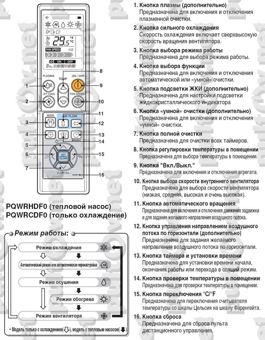 Инструкция от пульта к кондиционеру kraft. подробно
