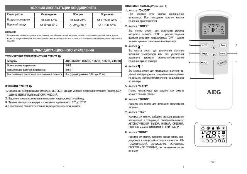 Кондиционер lg: инструкция к пульту управления