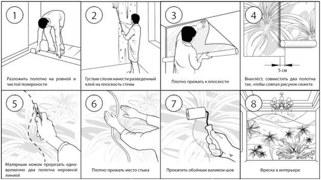 Как клеить фотообои на бумажной основе (видео)