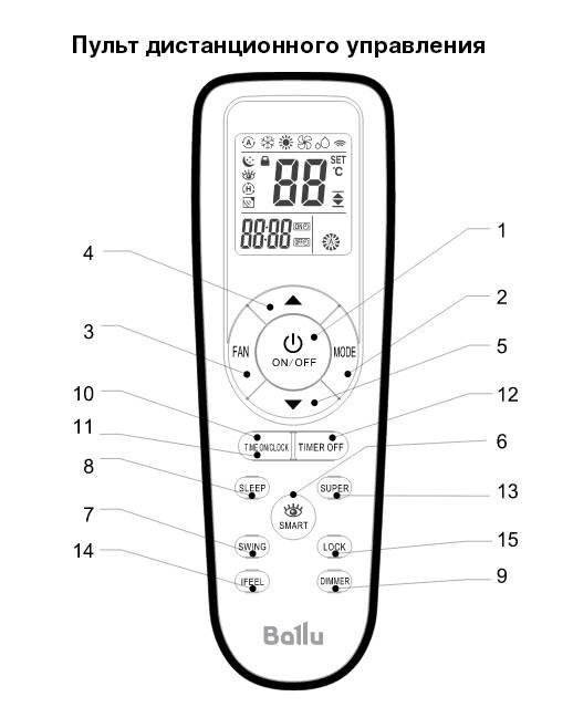 Обзор кондиционеров tadiran: мобильные и настенные модели, инструкции к пульту сплит-систем