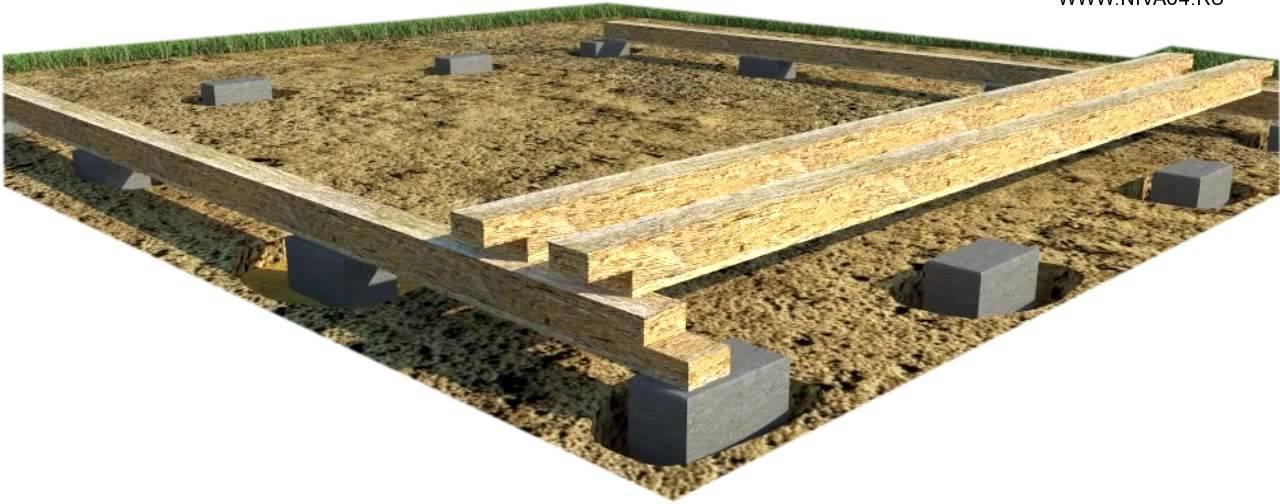 Постройка фундамента под каркасный дом своими руками