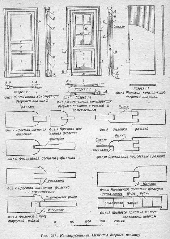 Ремонт входной железной двери + замки в металлической конструкции