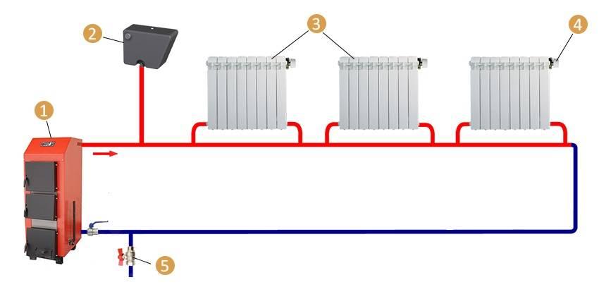 Cхема отопления «ленинградка». достоинства и недостатки