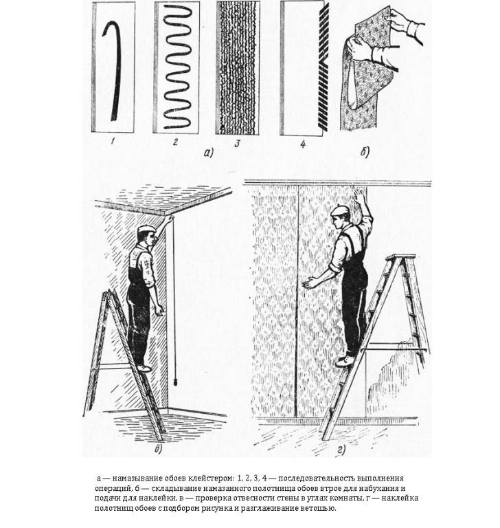 Как клеить бумажные фотообои на стену: фото-видео инструкция