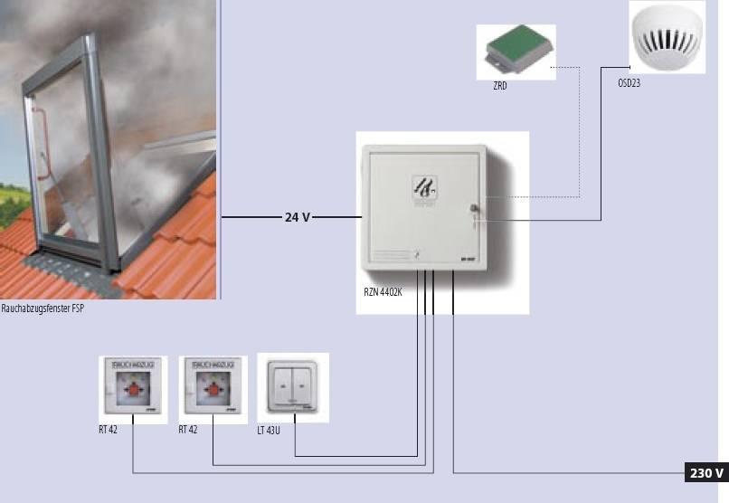 Установка вентиляторов дымоудаления: особенности монтажа крышных устройств на скатную и другие виды кровли