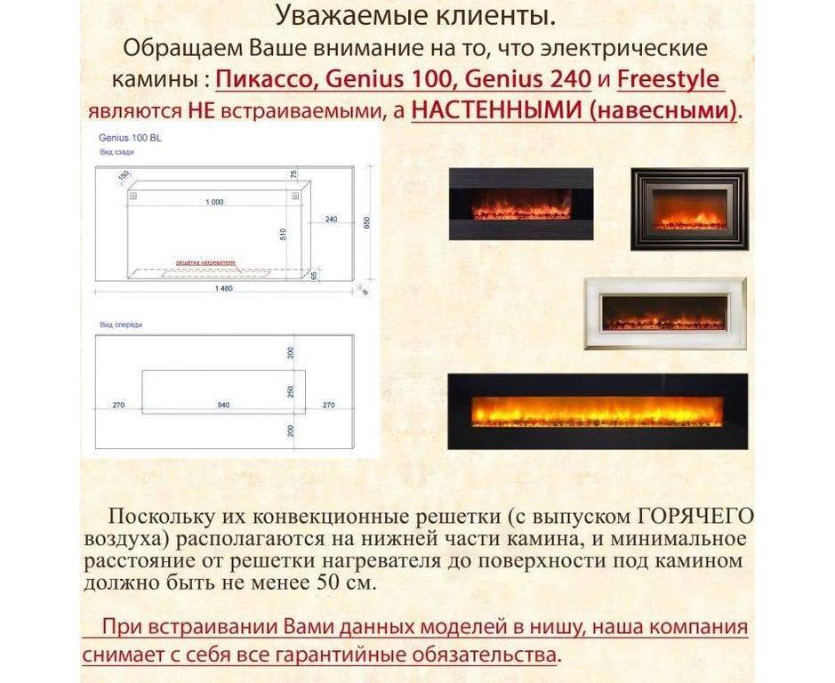 Особенности и применение в интерьере подвесных каминов