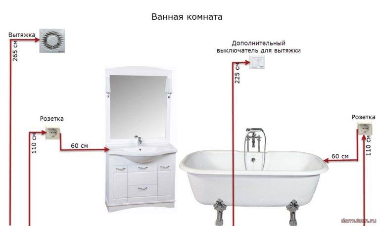 Особенности выбора и установки розеток в ванной комнате