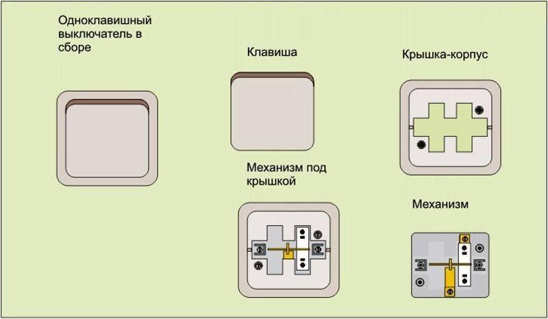 Проходной и промежуточный выключатель. что это такое?