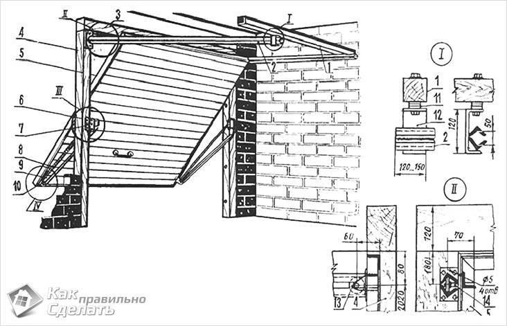 Подъемно-поворотные ворота своими руками ( 57 фото): самодельные подъемники, чертежи и расчеты схем изготовления