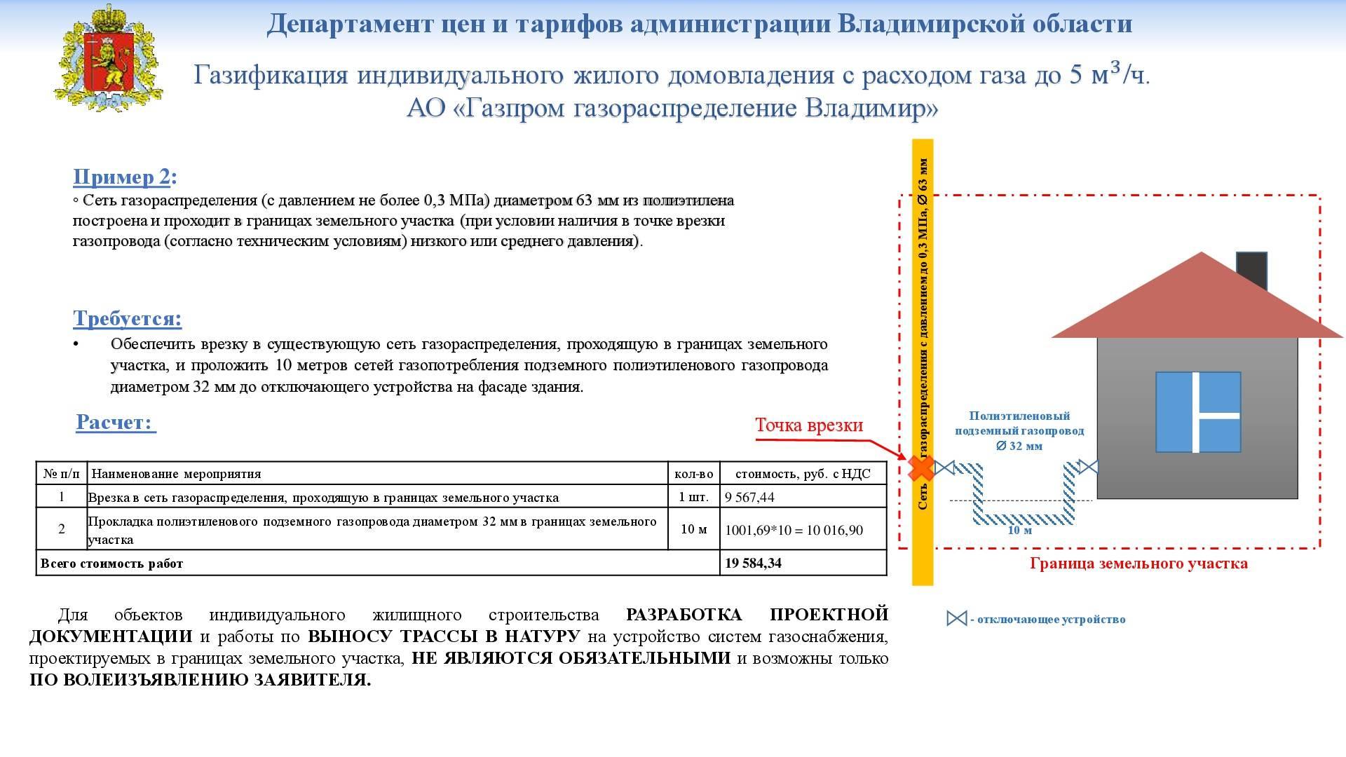 Закон 1314 о подключении газа