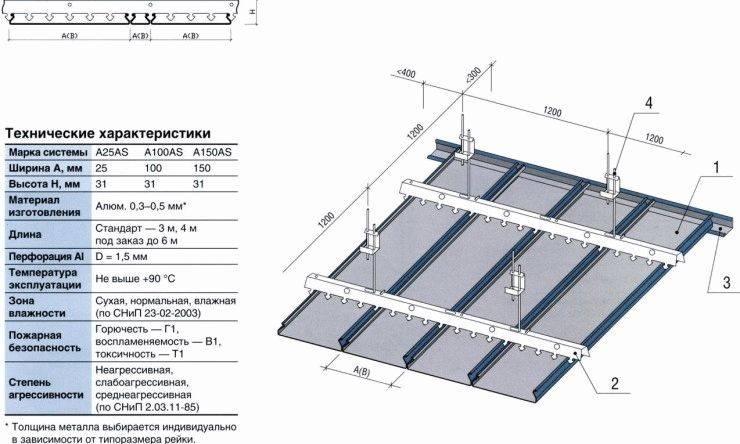 Как устроен реечный алюминиевый потолок – характеристики, инструкция по монтажу