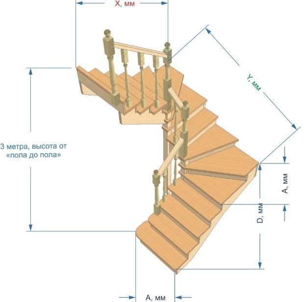 Ступени для лестниц из дерева: изготовление и способы крепления